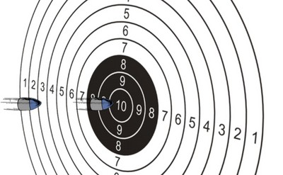 Airsoft FPS Chart And Calculator